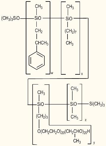 PEG/PPG-20/20 Phenylisopropyl Caprylyl Dimethicone