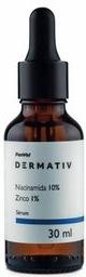PANVEL Panvel Dermativ Niacinamide + Zinc Serum