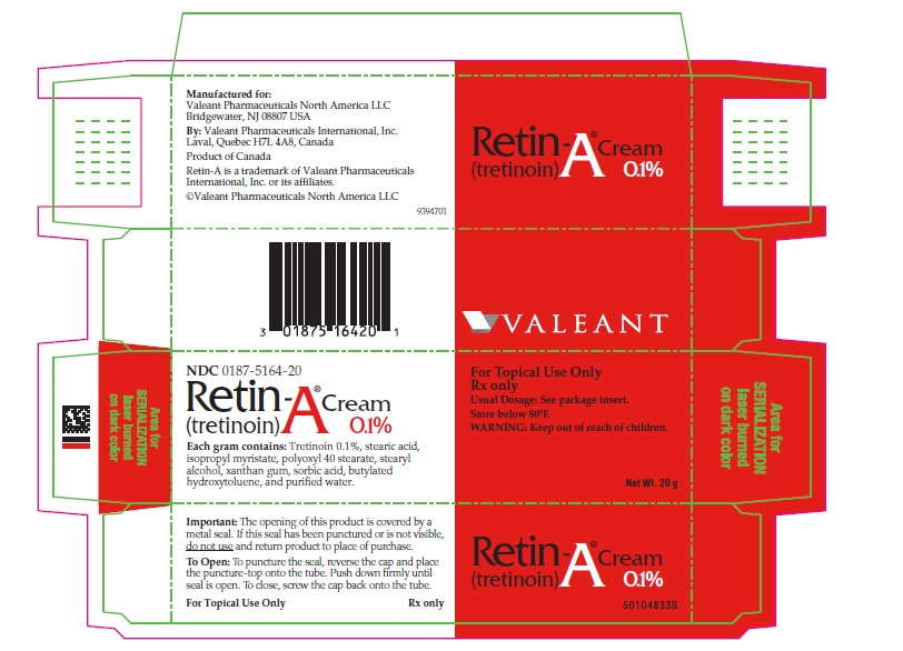 Valeant Pharmaceuticals Retin-A (Tretinoin)